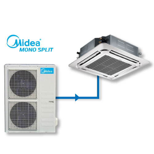 Mono split uređaji  DC inverter Midea – LCAC